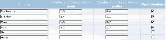 Examens de Fin de Formation - Pratique - TDI - 2010 - Jour 3 - V7 - V8 - V9