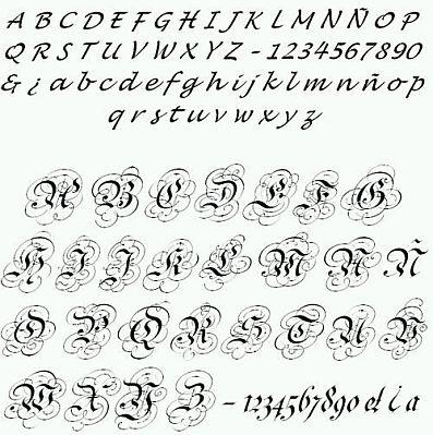 Banco de Imagenes y fotos gratis: Tatoos y Tatuajes de Letras
