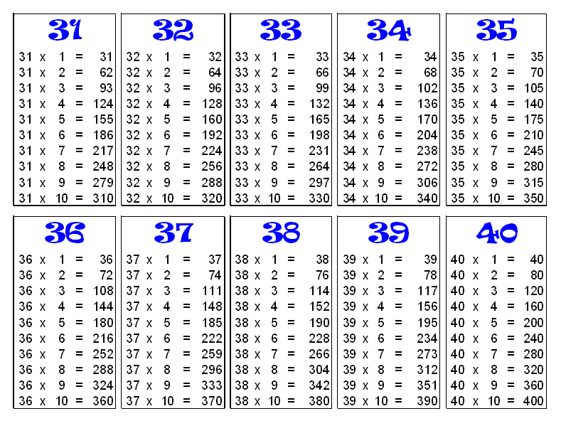 Pin multiplication table 30x30 40x40 on pinterest for 11 times table up to 200