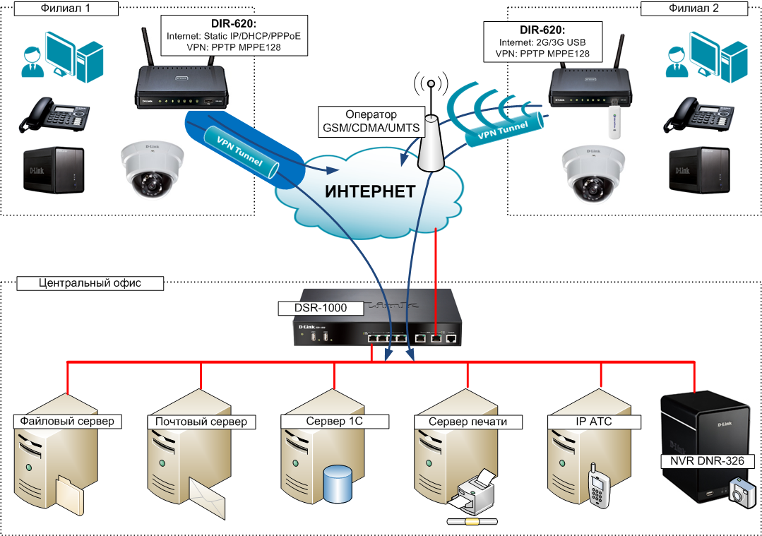 data link control internet Internet connectivity and protocol is assigned to the data the data link layer is the second free protocols and high-level data link control.