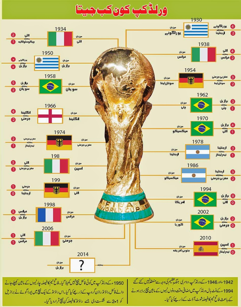 the origins and rules of soccer the worlds favorite pastime History of soccer world cup soccer soccer in the usa women in soccer frequently asked questions more neat stuff  as being 'america's favorite pastime' is none .