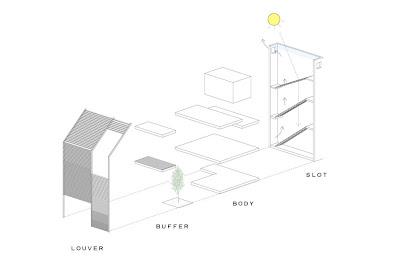 Gambar Denah Rumah Minimalis Modern Terbaru