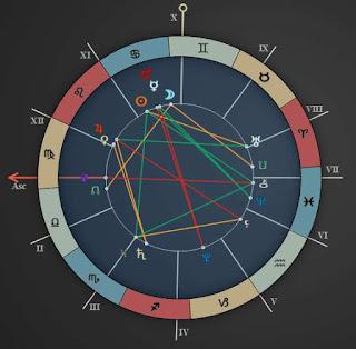 French National Day Horoscope 14 July