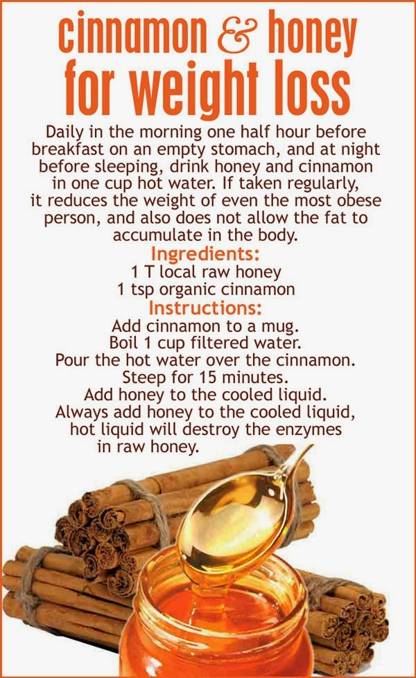 The Real Healthwives: Cinnamon + Honey = Weight Loss??