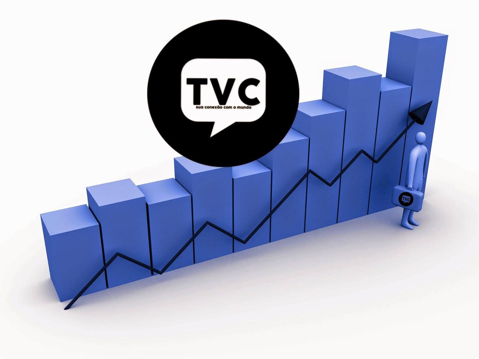 Quando foi a maior audiência da televisão brasileira?