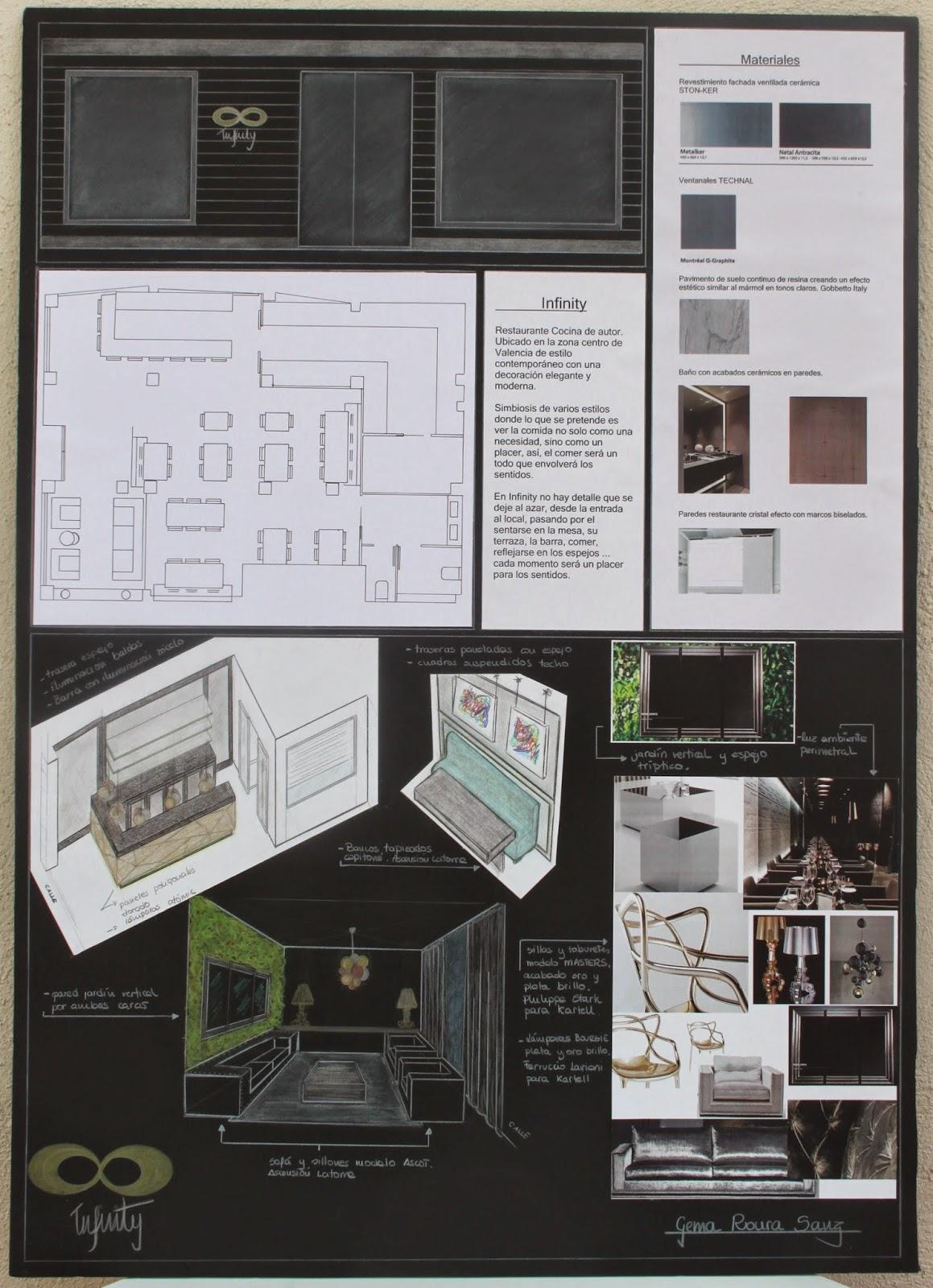 Los mejores proyectos de interiorismo y decoracion del for Curso interiorismo valencia