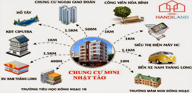 bán chung cư | nhà chung cư | mua chung cư | chung cư mini