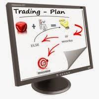 Trading Emas, Trading Emas Online, Cara Investasi Emas, Grafik Harga Emas