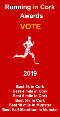 Polls for the best races in 2019
