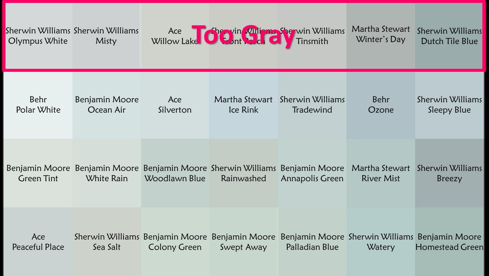 Grey Blue Paint Colors bonnieprojects: choosing paint colors