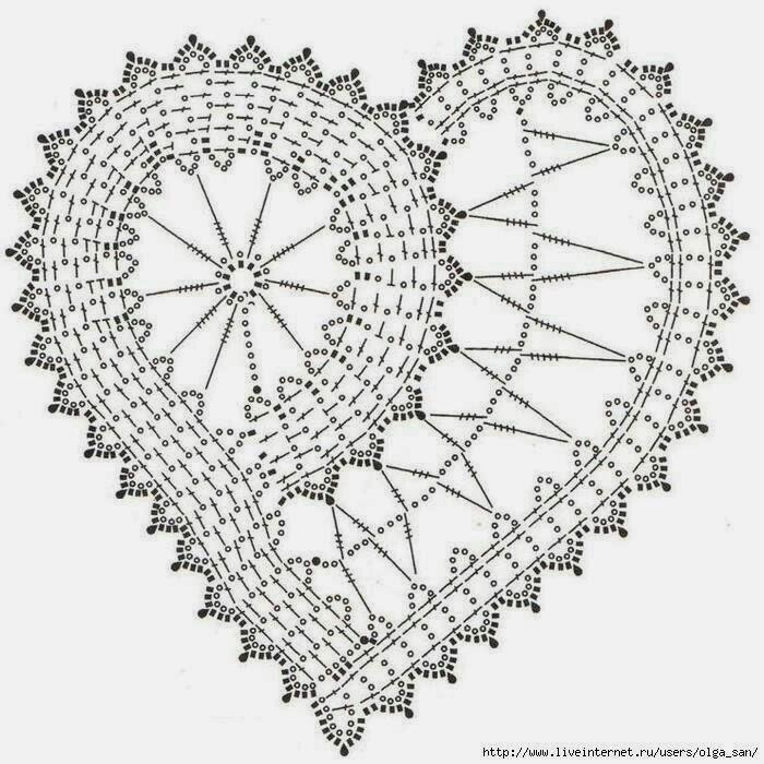 Crochet Stitches Diagrams Pinterest : Solo esquemas y dise?os de crochet