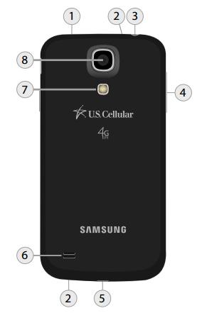 Samsung Galaxy S 4 mini: Back