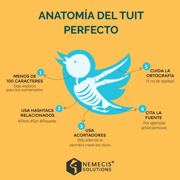 El Espacio Geek: Anatomia de un Tuit perfecto