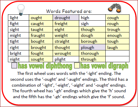 igh and ight word list