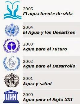 Día del Agua 2000-2005