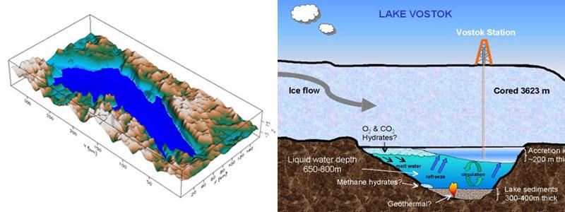 H εξαφάνιση Ρώσων επιστημόνων και το μυστικό της λίμνης Βοστόκ