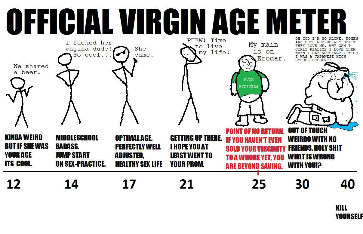 pics of virginity