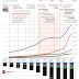 Great Graphic:  Changes in South African Inequality During Mandela's Life