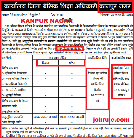 UP 29334 Maths & Science JRT Bharti 7th Cut off Merit of Amethi, Balia, Banda, Fatehpur & Kanpur Nagar Districts