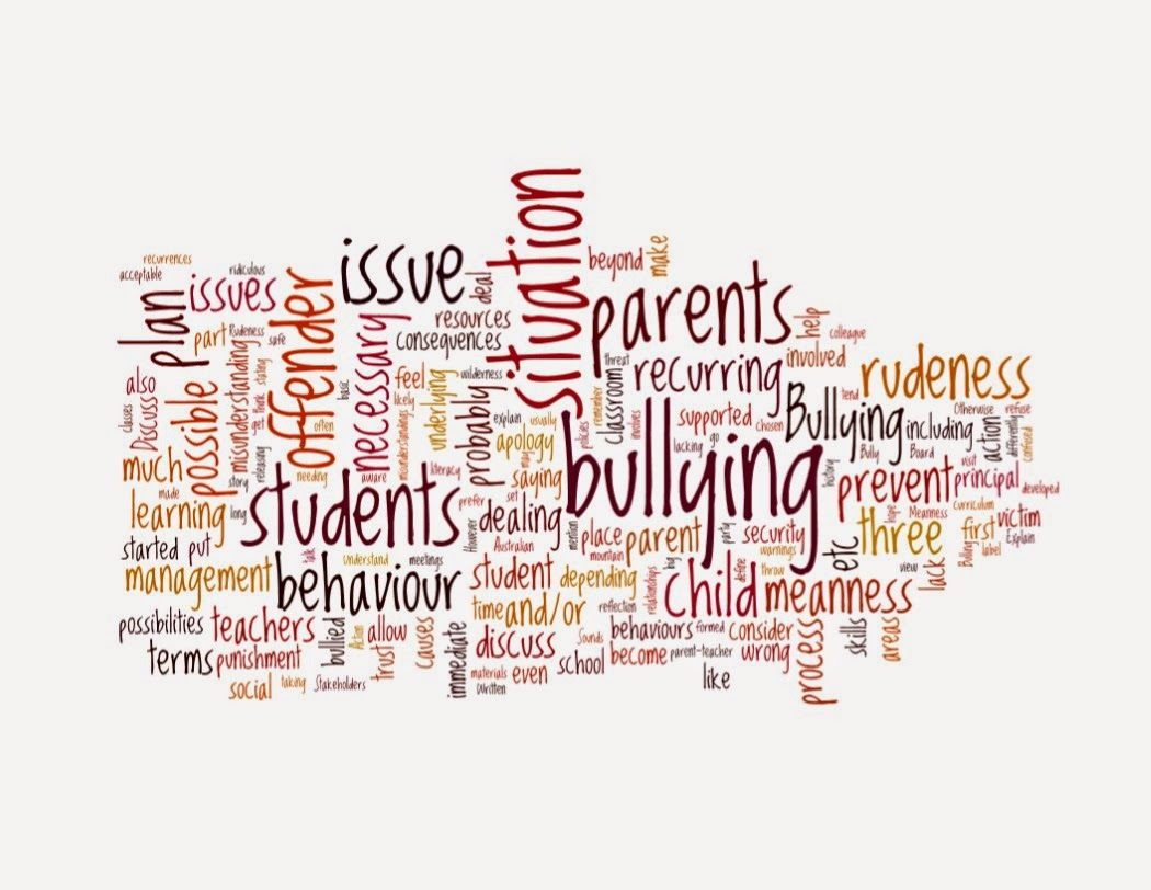 an examination of bullying Read our advice to find out different types bullying and what you can do about them you can also chat with us online for support.