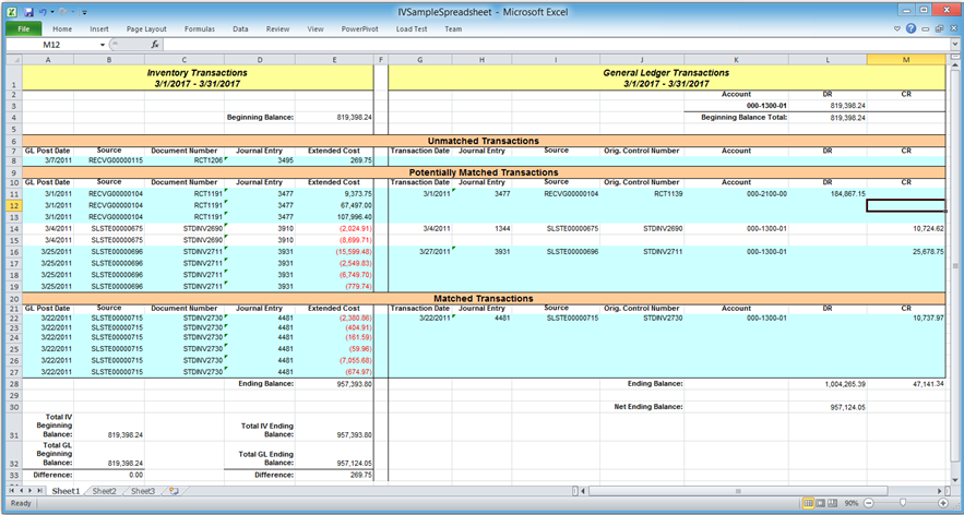 The Dynamics GP Blogster August 2012 – Reconciliation Sheet Template