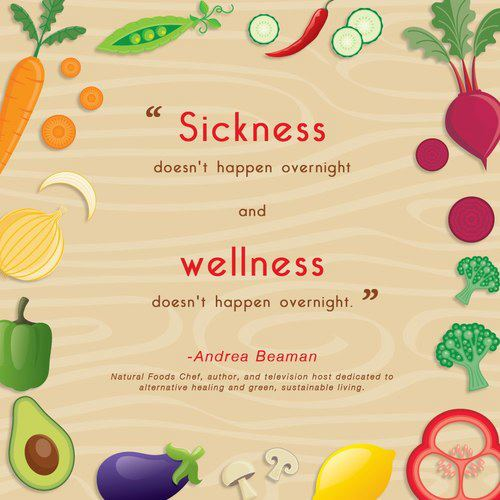 saúde doença