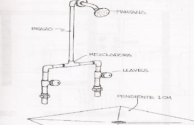 Instalaciones hidraulicas instalaciones hidraulicas for Como poner una llave de regadera