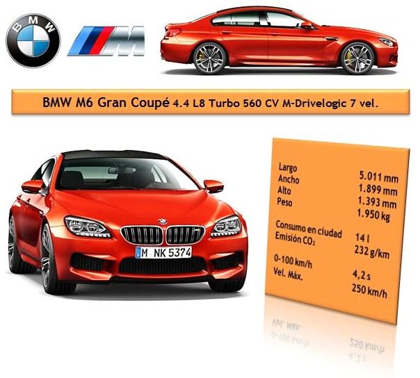 Automóvil BMW M6