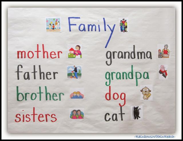 Family Vocabulary Words on an Anchor Chart via RainbowsWithinReach