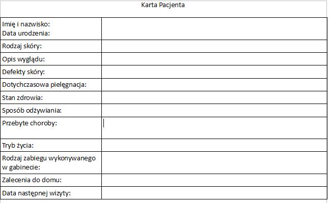 Notatki Kosmetyczne Kosmetyka Karta Pacjenta