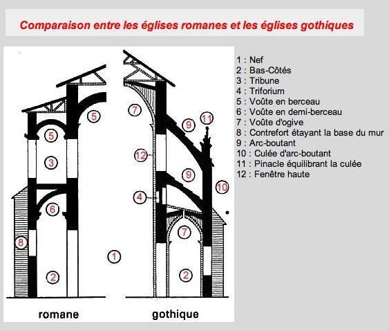 L 39 histoire et la g ographie paul claudel a la decouverte de laon du xi - Une cathedrale gothique ...