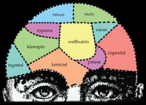 Guía para utilizar los neurolépticos a dosis mínimas: por qué y cómo