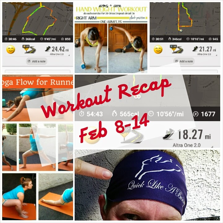 Workout Recap | Feb 8-14