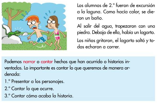 http://www.primerodecarlos.com/SEGUNDO_PRIMARIA/tengo_todo_4/root_globalizado5/ISBN_9788467808810/activity/U04_150_01n/visor.swf