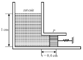 Pengisap P dapat bergerak bebas dengan luas penampang 1 cm2.