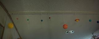 Homemade Solar System!
