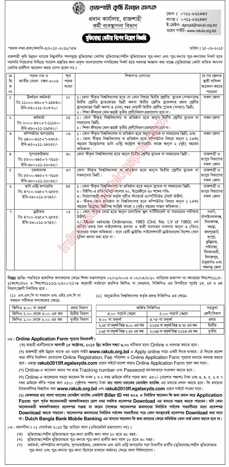 Rajshahi Krishi Unnayan Bank (Only For FF Quota) Job Circular ...