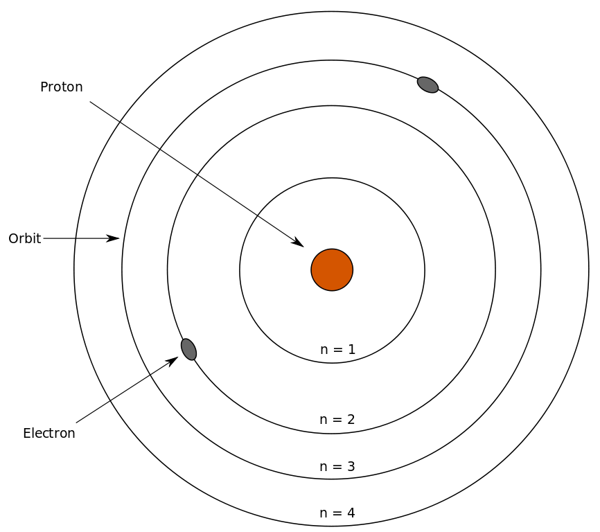Bohr Diagram For Neptunium Residential Electrical Symbols