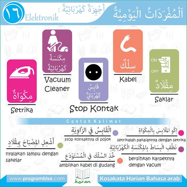 Kosakata harian bahasa arab 016 elektronik bagian 3