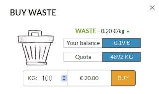 recyclix start