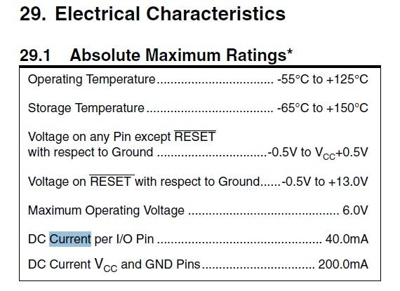 ATmega328 Electrical Characteristics