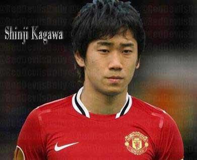 Talenta Muda Sepakbola Asia