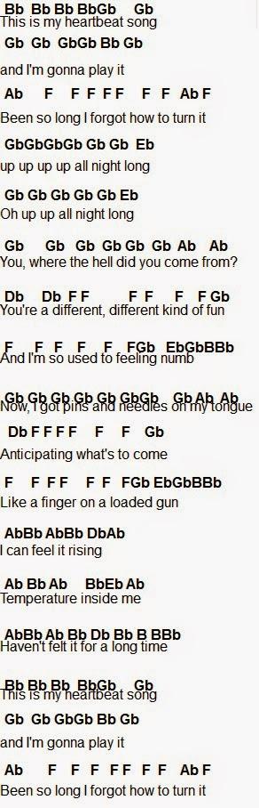 Flute Sheet Music: Heartbeat Song