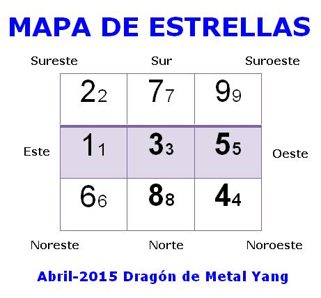 Estrellas-voladoras-Abril-2015-Feng-shui-siria-grandet