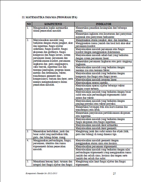 Kisi-kisi Ujian Nasional ini memiliki format pdf berukuran hanya 269