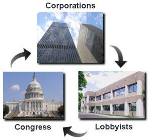 Congressional lobbyists