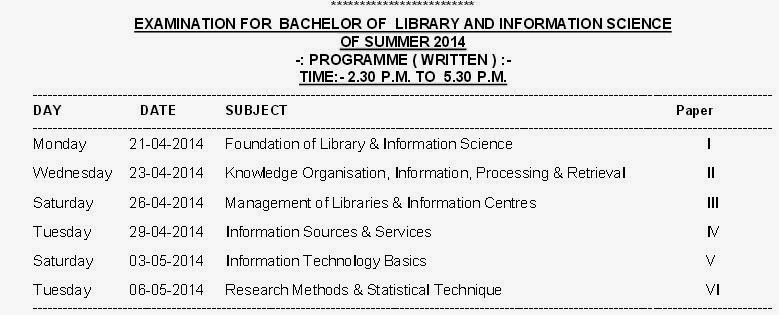 library information science research 36 2014 Master of library science personalization and information literacy online 36, no 1 no 6 (november-december, 2014): 68-70 research is a narrative.