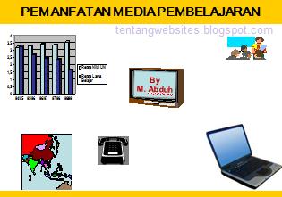 file PPT macam-macam media pembelajaran