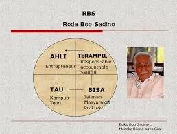 Kumpulan Kata-Kata Bob Sadino