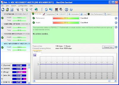 Hard Disk Sentinel Professional v4.10 build 5816 with Key